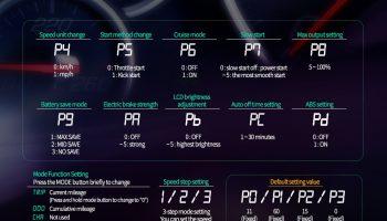 dualtron thunder lcd dashboard